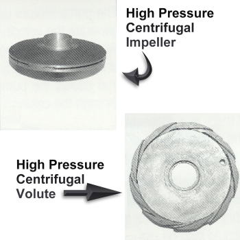 high pressure centrifugal pumps - impeller and volute what do they look like